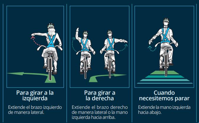 como girar decálogo de bicicleta seguro serenus